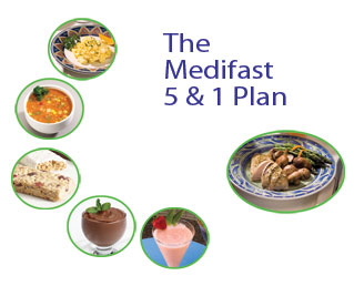 medifast diet plan, medifast diet, example of medifast diet, diet ...